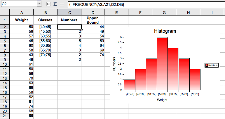 Creating Calc Templates  Histogram Template