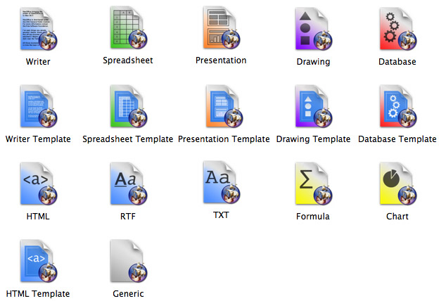 NeoOffice Finder Icons (JPG)