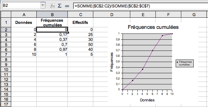 Image:FR Cumulative Frequency.png