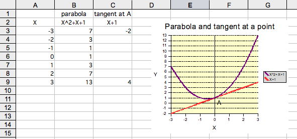 Image:Curves in Calc5.png